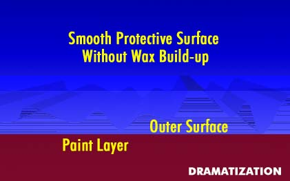 Smooth Protective Surface